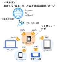通信図.png