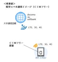 通信図A.png